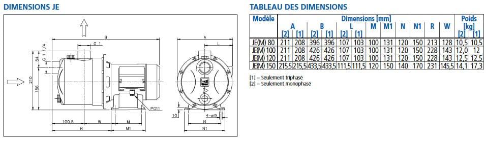 dimensions pompe je ebara