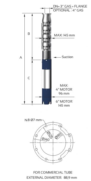 encombrement pompe panelli sx