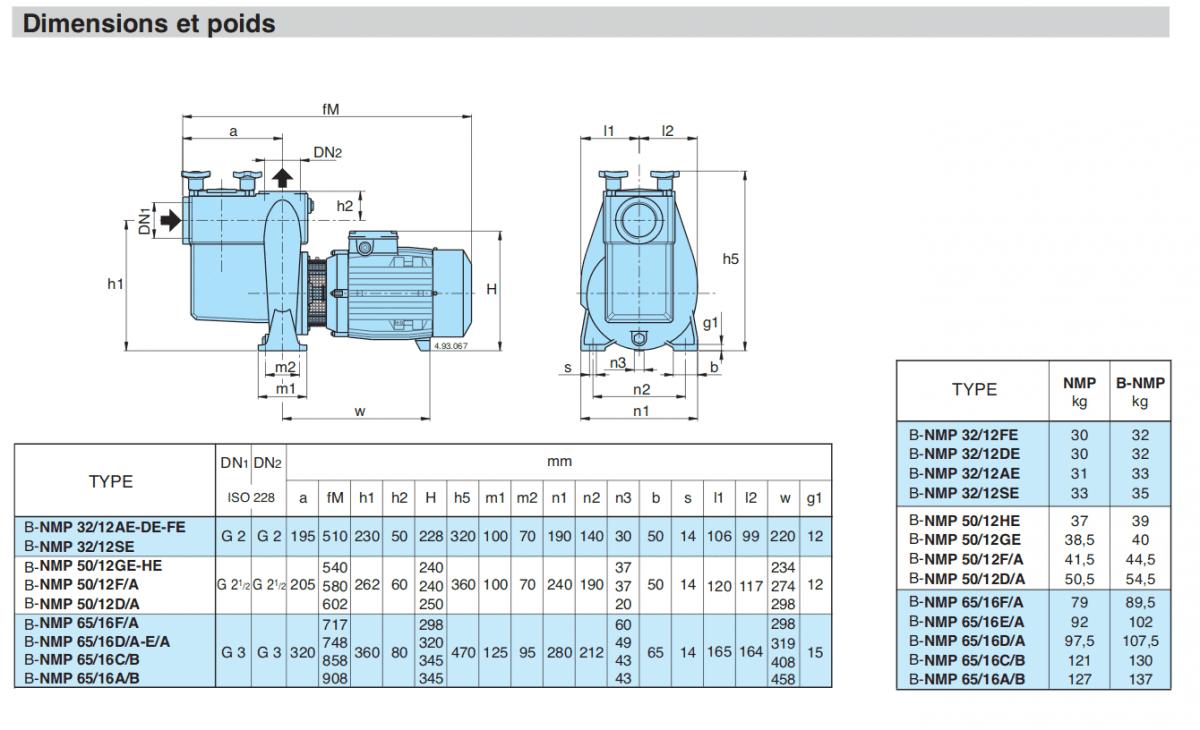 dimensions poids nmp calpeda