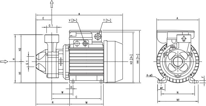 Encombrements dimensions pompe ebara pra