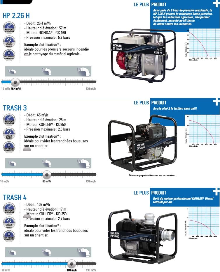 Motopompes SDMO eaux chargées