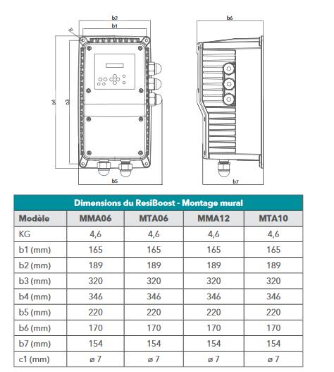Screenshot 2020 03 12 Lowara Xylem RESIBOOST  pdf