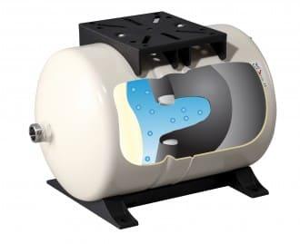 Réservoirs à diaphragme horizontaux série PressureWave #2