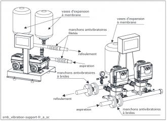 Groupe de surpression multipompes - LOWARA - SMB #3