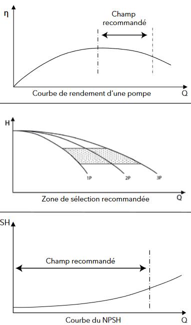 Screenshot 2020 05 19 191020452 smb 50hz fr pdf(2)