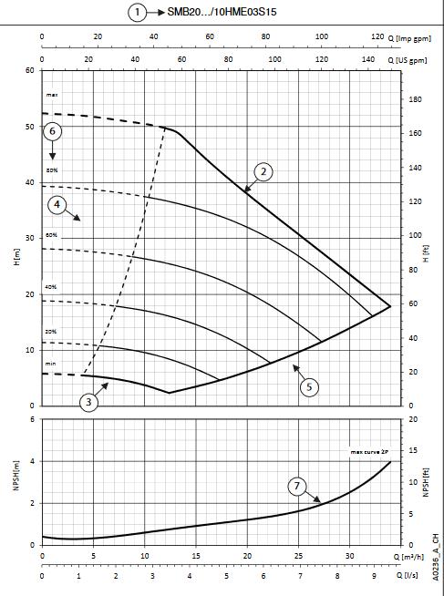 Screenshot 2020 05 19 191020452 smb 50hz fr pdf(3)