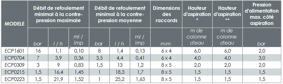 Screenshot 2020 05 24 ECP frcs 0416 ai  ECP frcs 1216 pdf
