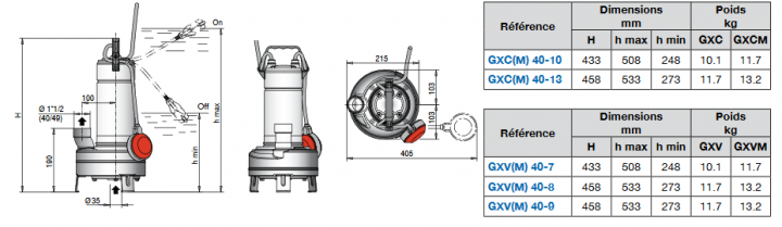 Screenshot 2020 06 12 GXC GXV  CALPEDA (Doc) pdf