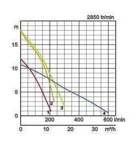 Screenshot 2020 06 15 Tsurumi Pump Europe HS 230V 50Hz