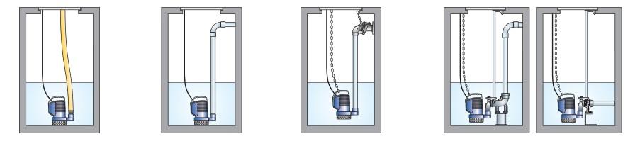 schema installation dr blue