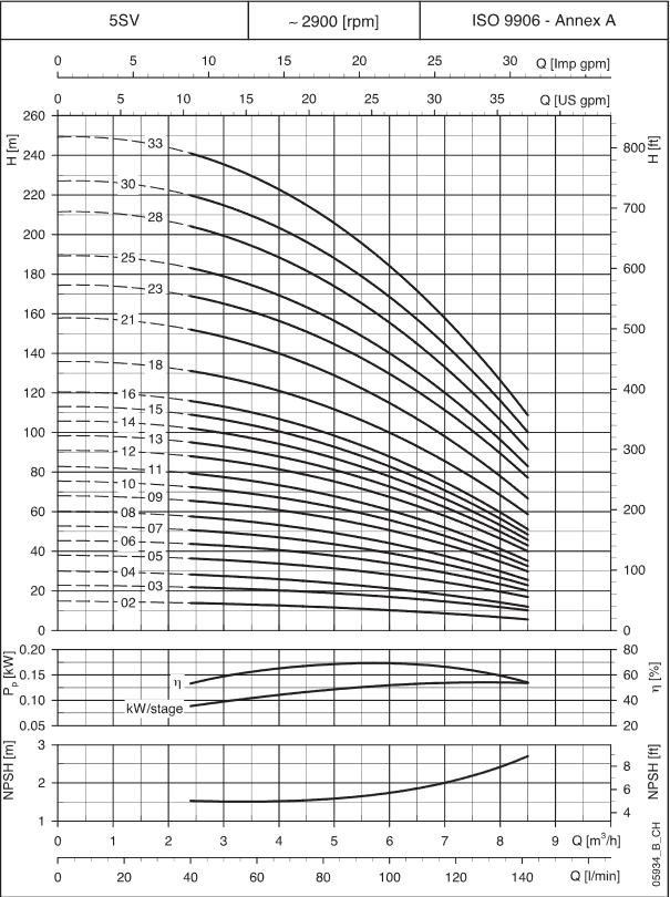 Screenshot 2020 09 15 CATALOGUE 2015 PDF COMPLET pdf  e SV pdf(5)