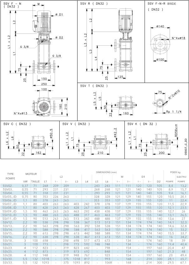 Screenshot 2020 09 15 CATALOGUE 2015 PDF COMPLET pdf  e SV pdf(6)