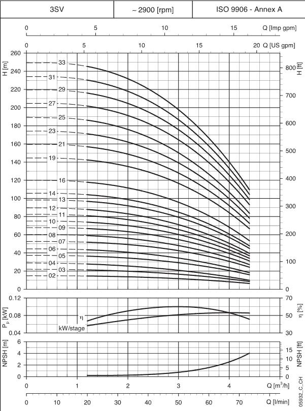 Screenshot 2020 09 15 CATALOGUE 2015 PDF COMPLET pdf  e SV pdf(10)