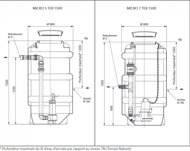 Screenshot 2020 09 28 06 RELEVAGE EAUX USEES pdf  XYLEM RELEVAGE EAUX USEES pdf(1)