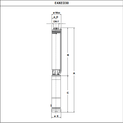 Screenshot 2020 09 30 GB F I Catalogo E50 DESERT book  DesertLine Tec it en fr pdf(1)