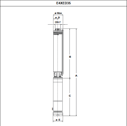 Screenshot 2020 09 30 GB F I Catalogo E50 DESERT book  DesertLine Tec it en fr pdf(2)