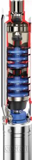 Pompes immergées CAPRARI DESERT E4XED50 - Débit maxi 14 m³/h #2