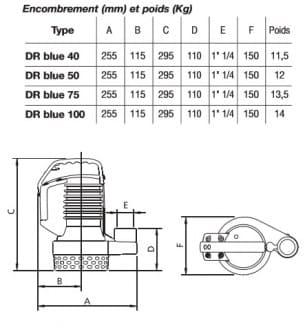 Pompes vide-cave DAB - JETLY type DR BLUE - Débit maxi 18m³/h #2