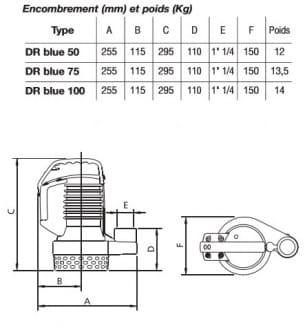 Pompes vide-cave DAB - JETLY type DR BLUE PRO - Débit maxi 36m³/h #2