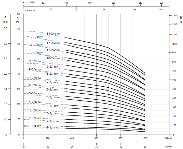 Screenshot 2020 11 27 200605 163931 DataBook EVMS( )1 90 50Hz rev A UK pdf(17)