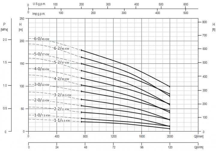 Screenshot 2020 11 27 200605 163931 DataBook EVMS( )1 90 50Hz rev A UK pdf(23)