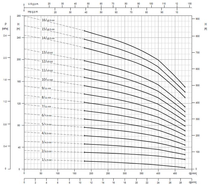 Screenshot 2020 12 02 200605 163931 DataBook EVMS( )1 90 50Hz rev A UK pdf(30)
