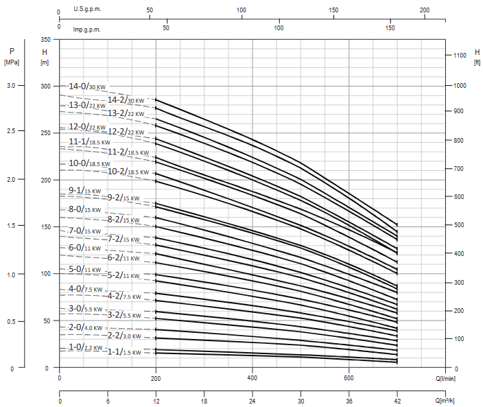 Screenshot 2020 12 02 200605 163931 DataBook EVMS( )1 90 50Hz rev A UK pdf(33)