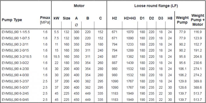 Screenshot 2020 12 02 200605 163931 DataBook EVMS( )1 90 50Hz rev A UK pdf(41)