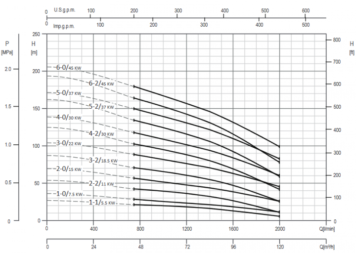 Screenshot 2020 12 02 200605 163931 DataBook EVMS( )1 90 50Hz rev A UK pdf(42)