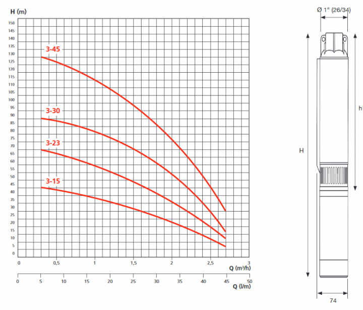 27594 editeur bloc screenshot 2020 06 17 3sd indd 3sd calpeda doc pdf 720x720