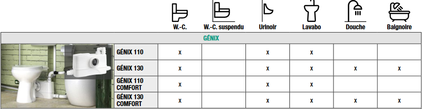 Screenshot 2021 01 28 conf131460 Notice Commerciale GENIX pdf(1)