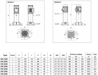 Pompes JETLY - DAB type KVC série 80 - Débit maxi 6 m³/h #2